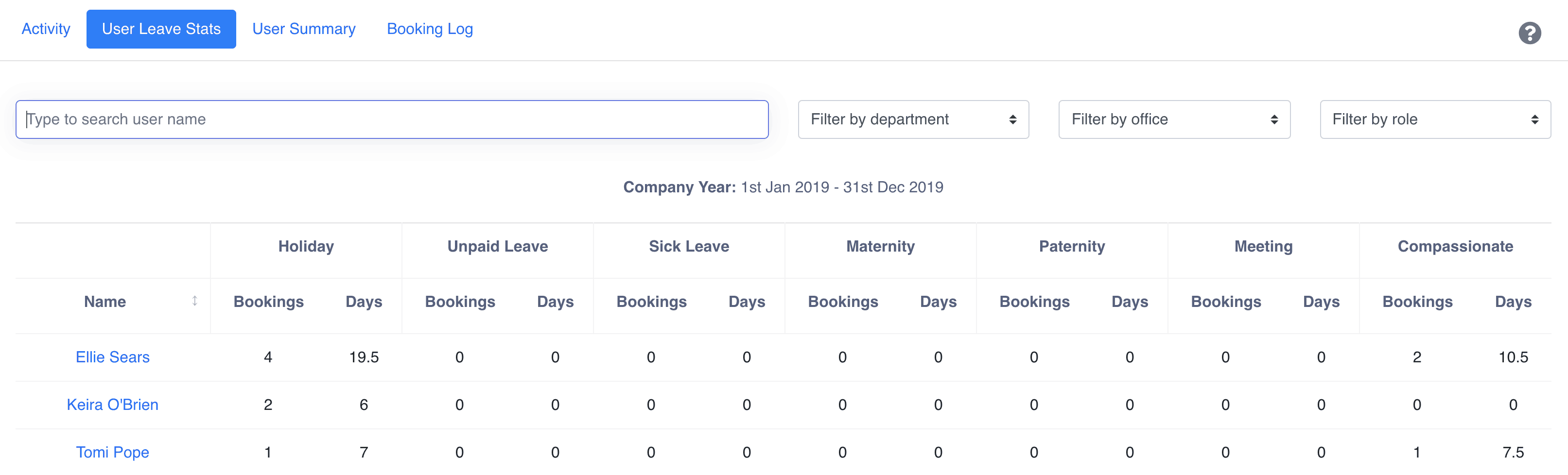 User Leave Stats Report