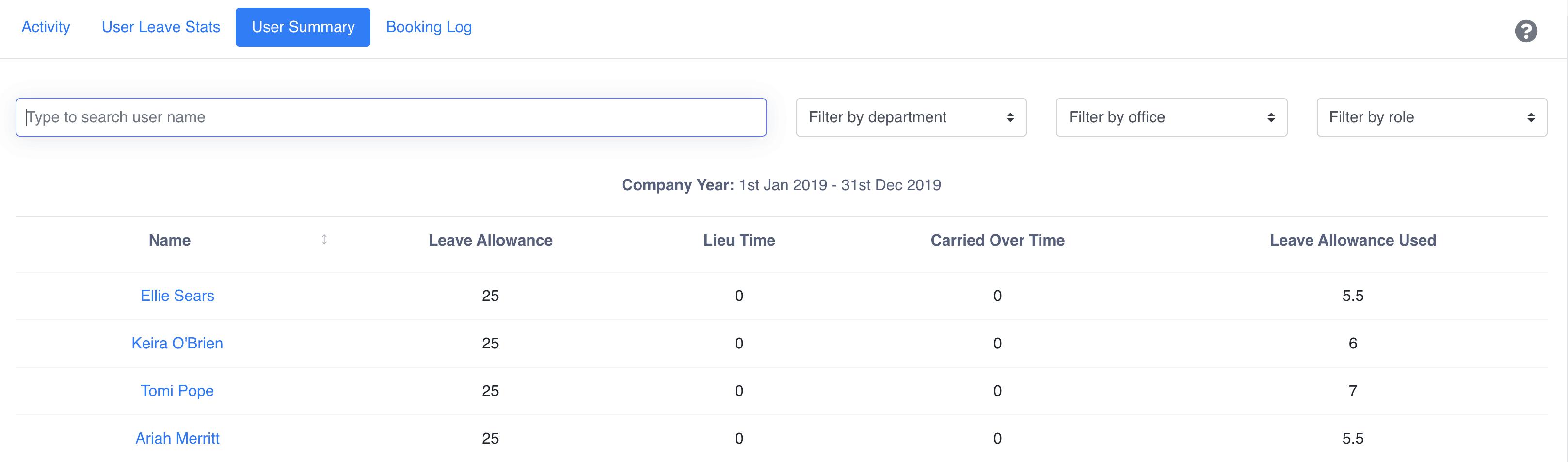 User Summary Report